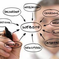 BROMLEY BASED ECCE MEDIA HIRING A WEBSITE/UI DESIGNER